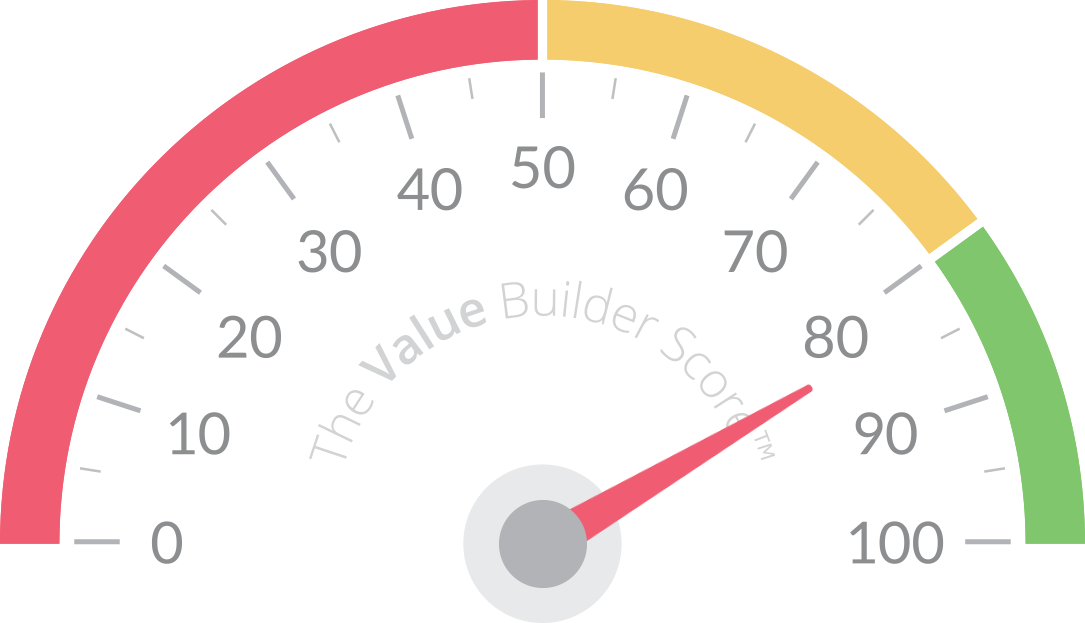 Get your Value Builder Score made famous by John Warrillow in Built to Sell